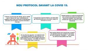 PROTOCOL COVID19